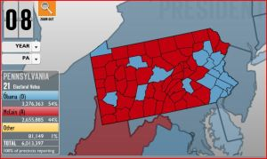 Pennsylvania 2008